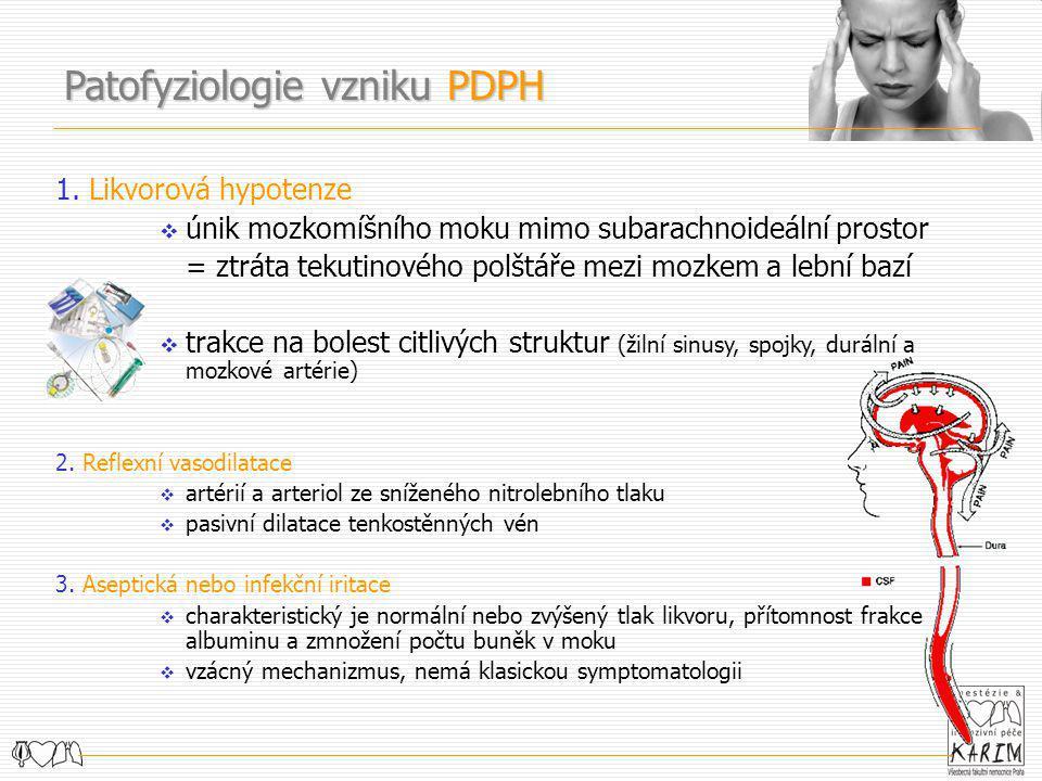 Patofyziologie vzniku PDPH