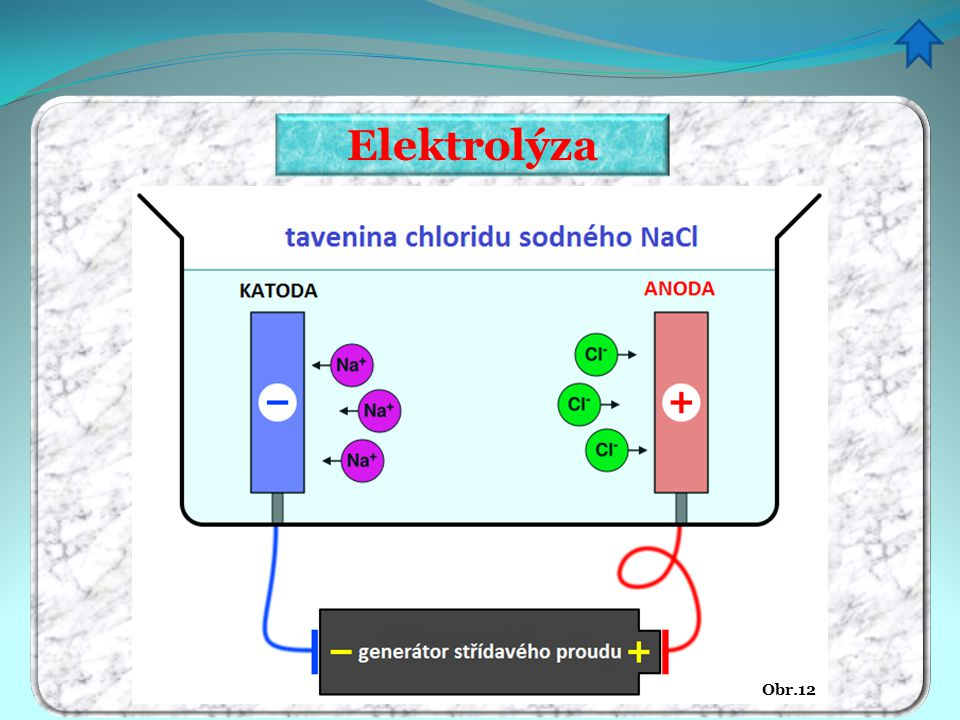 Elektrolýza Obr.12