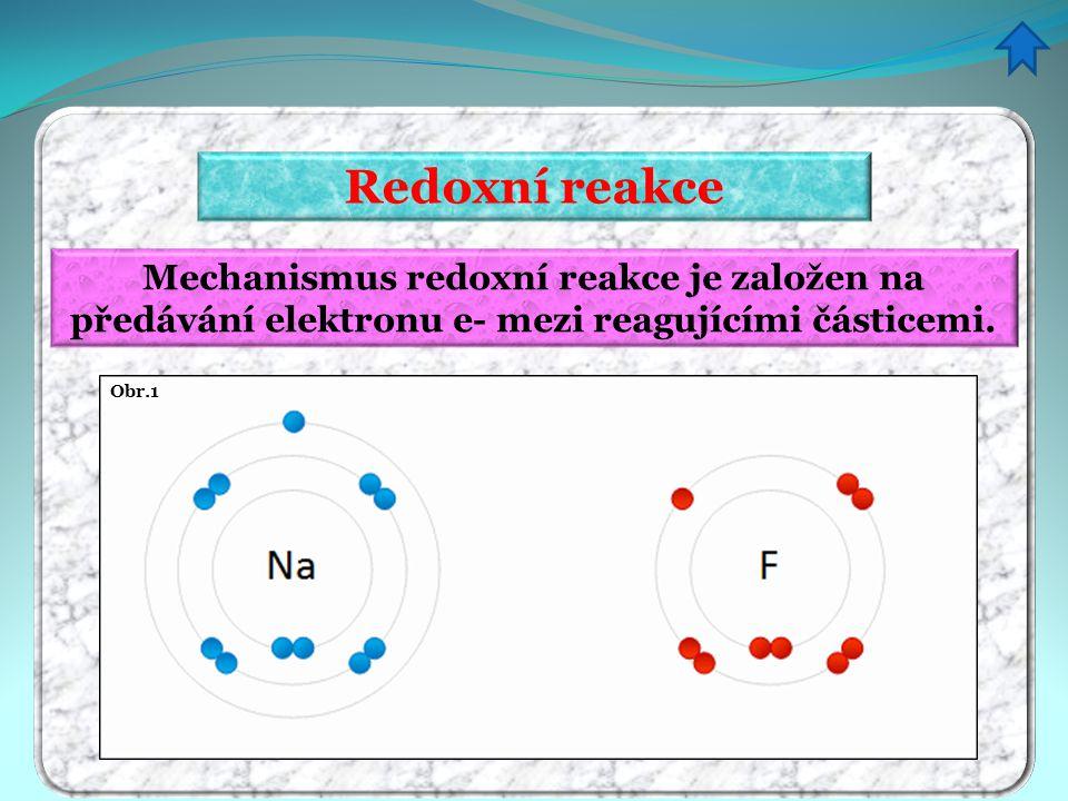 Redoxní reakce Mechanismus redoxní reakce je založen na předávání elektronu e- mezi reagujícími částicemi.