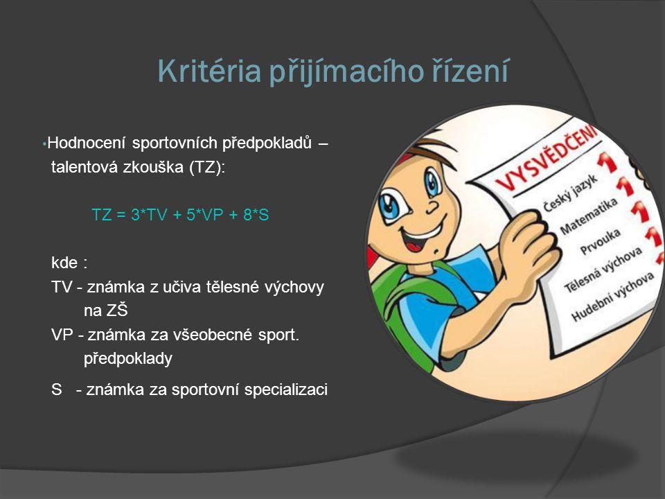 Kritéria přijímacího řízení