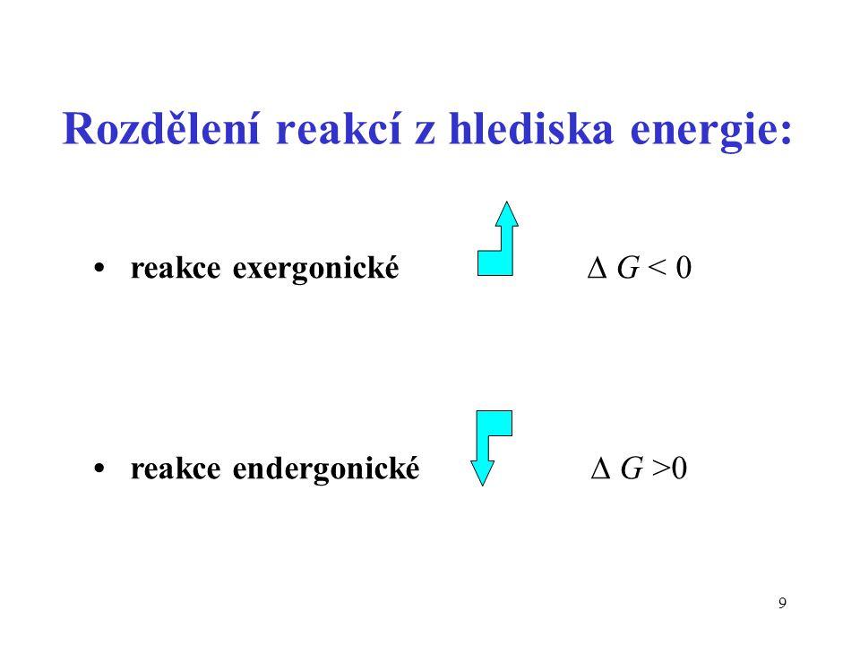 Rozdělení reakcí z hlediska energie: