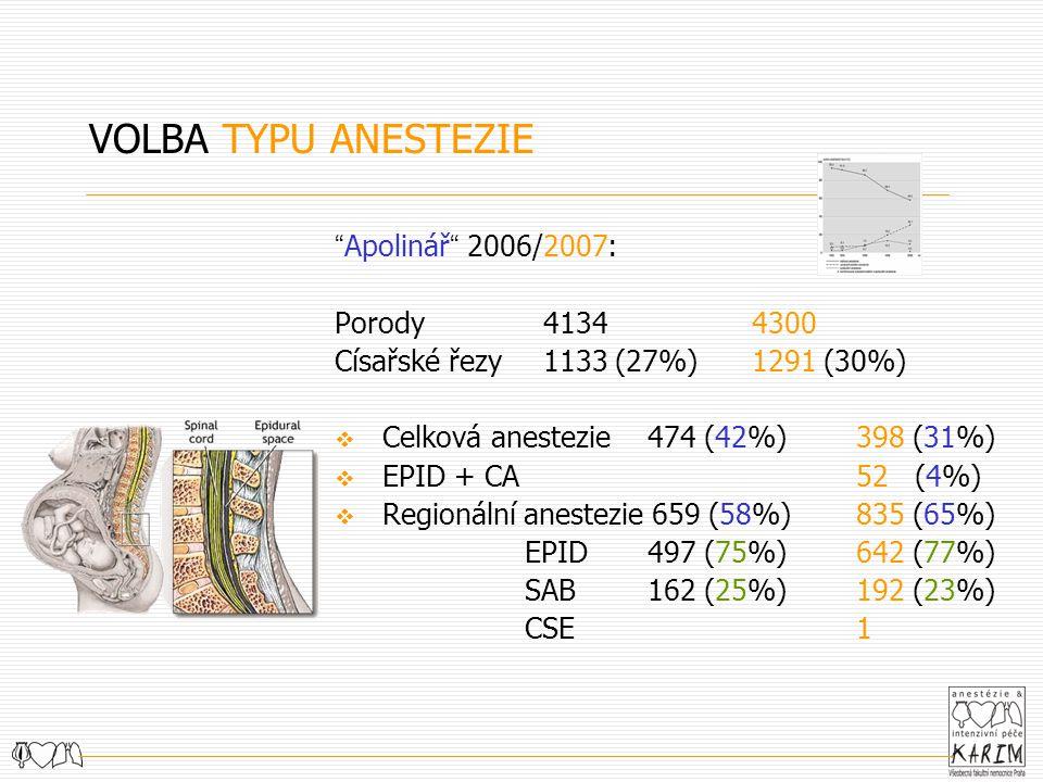 VOLBA TYPU ANESTEZIE Apolinář 2006/2007: Porody 4134 4300