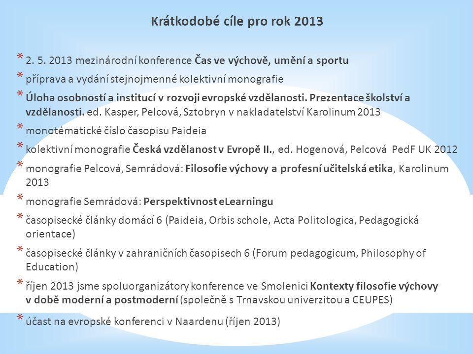 Krátkodobé cíle pro rok 2013