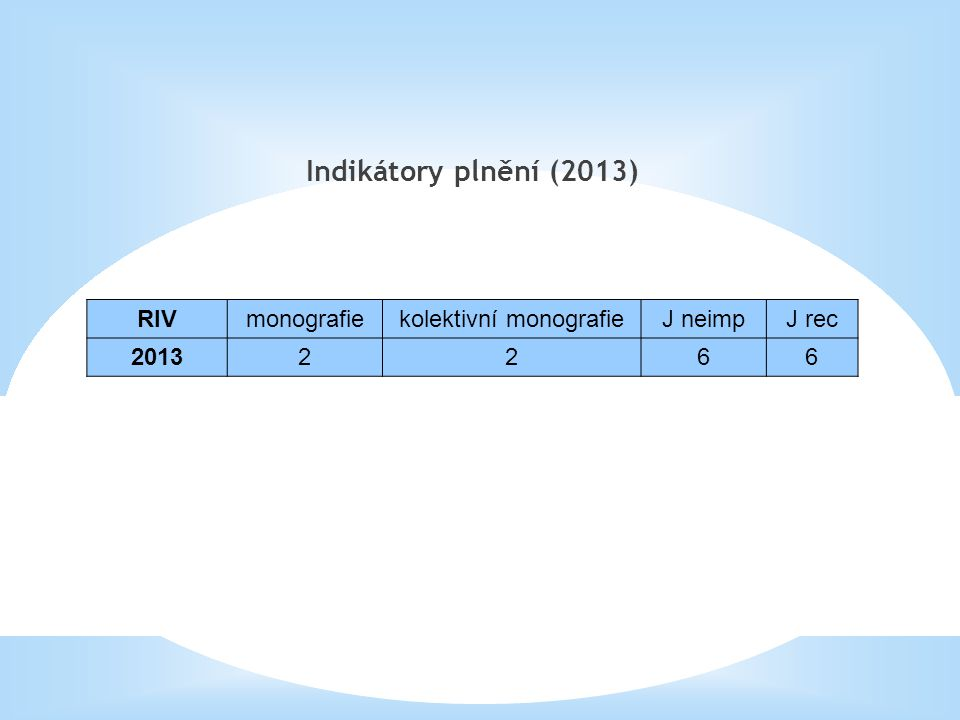 kolektivní monografie