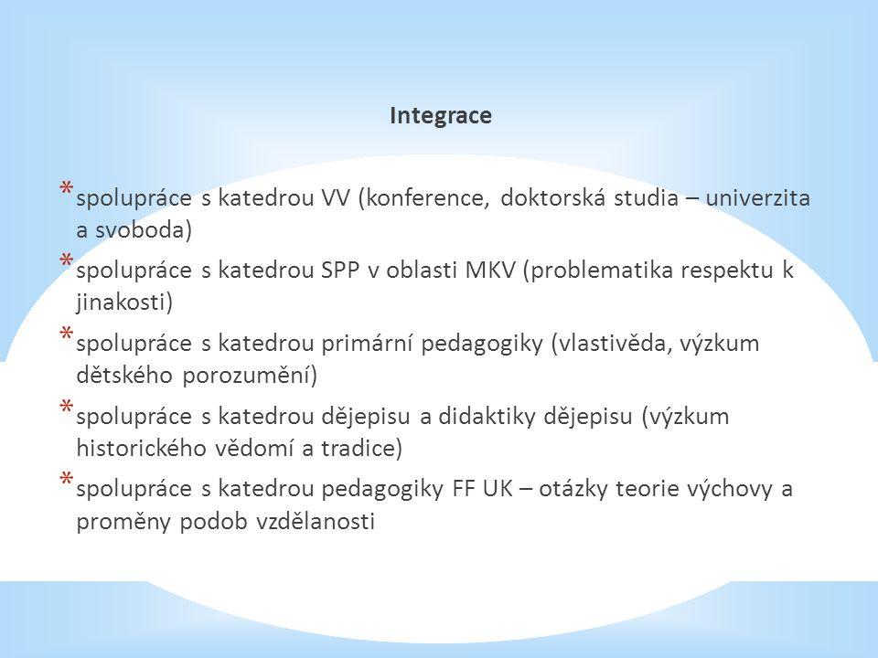 Integrace spolupráce s katedrou VV (konference, doktorská studia – univerzita a svoboda)