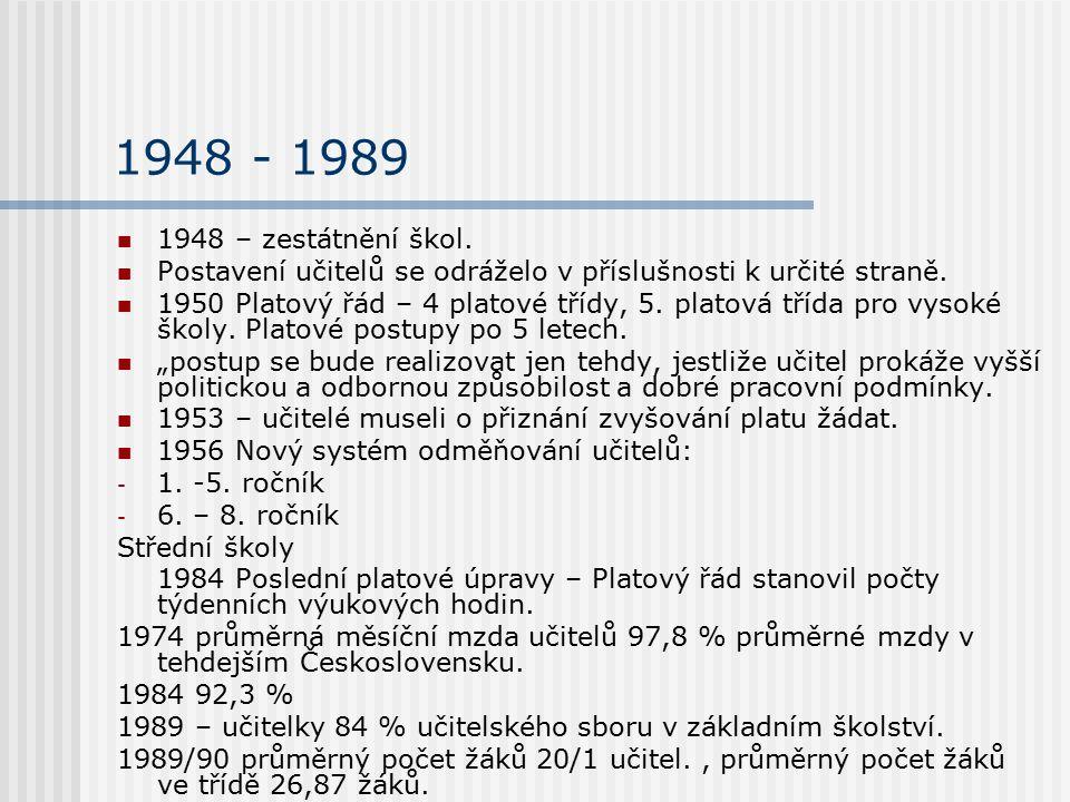 1948 - 1989 1948 – zestátnění škol. Postavení učitelů se odráželo v příslušnosti k určité straně.