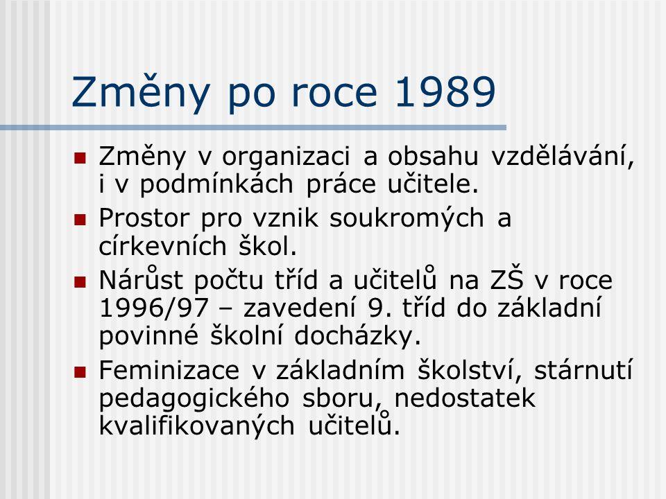 Změny po roce 1989 Změny v organizaci a obsahu vzdělávání, i v podmínkách práce učitele. Prostor pro vznik soukromých a církevních škol.