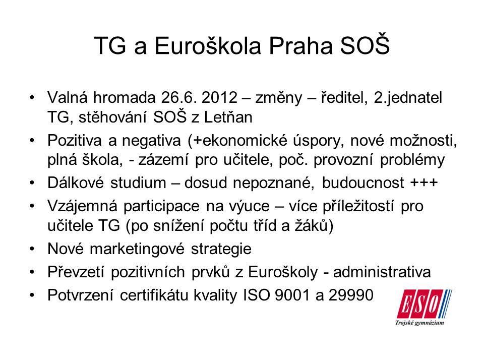 TG a Euroškola Praha SOŠ