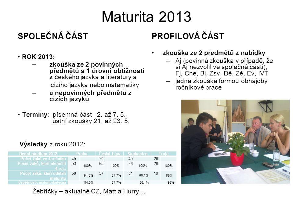 Maturita 2013 SPOLEČNÁ ČÁST PROFILOVÁ ČÁST