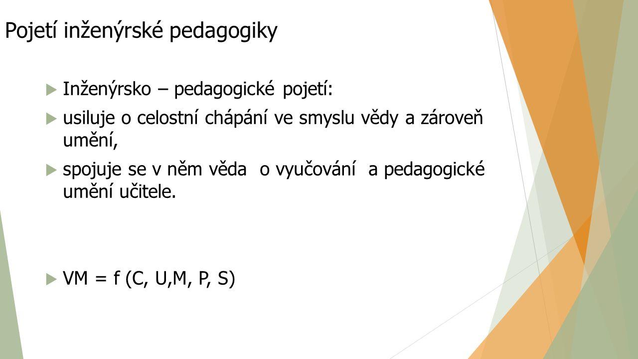 Pojetí inženýrské pedagogiky
