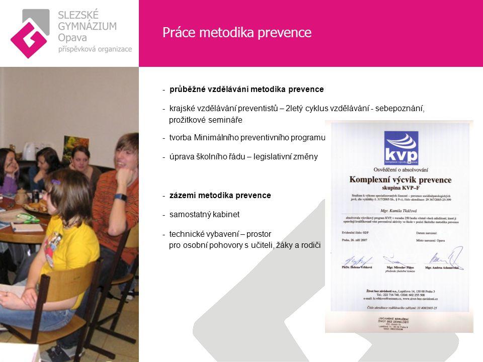 Práce metodika prevence