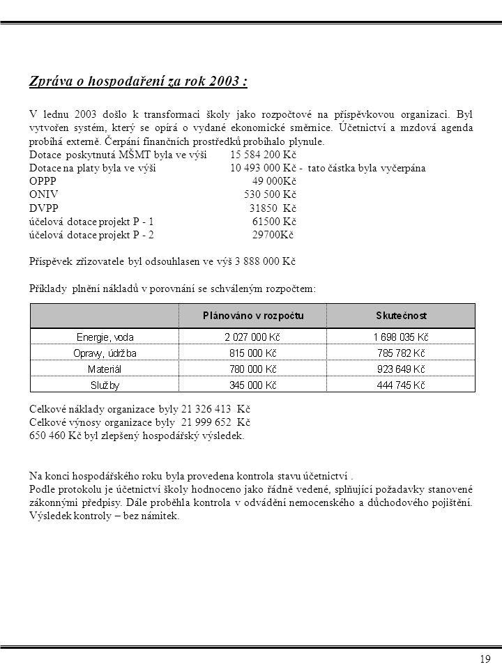 Zpráva o hospodaření za rok 2003 :