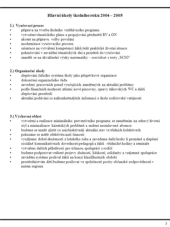 Hlavní úkoly školního roku 2004 – 2005
