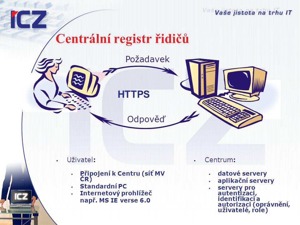 Centrální registr řidičů