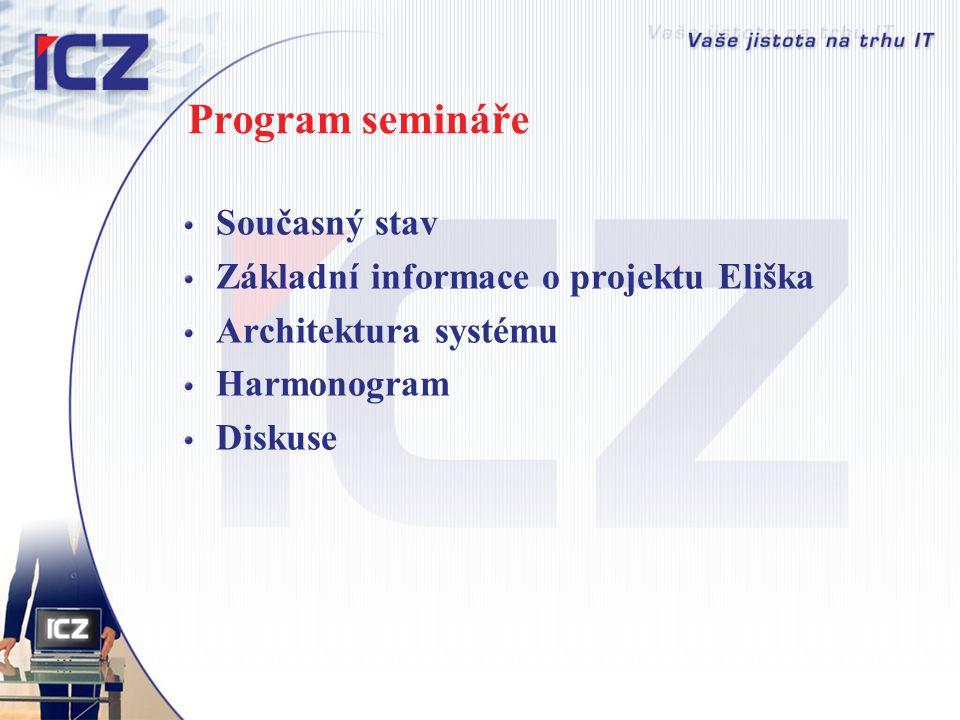 Program semináře Současný stav Základní informace o projektu Eliška