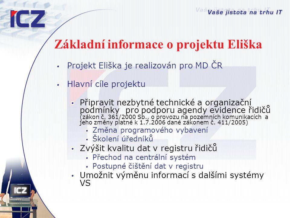 Základní informace o projektu Eliška