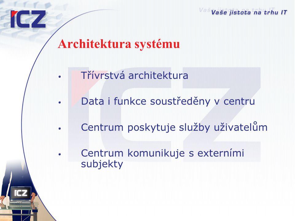 Architektura systému Třívrstvá architektura