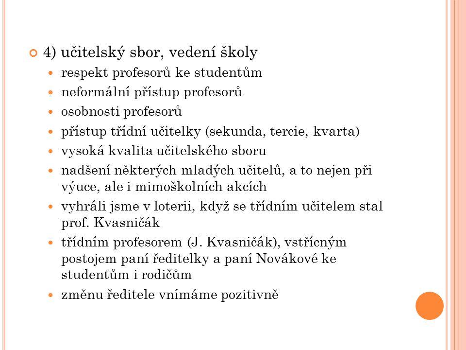 4) učitelský sbor, vedení školy