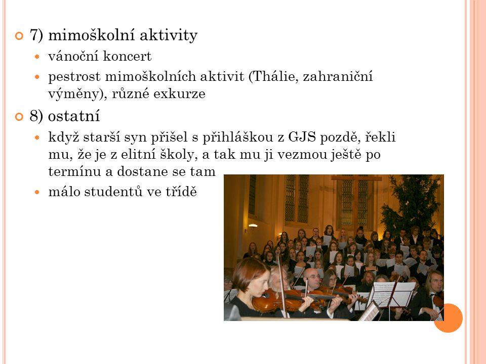 7) mimoškolní aktivity 8) ostatní vánoční koncert