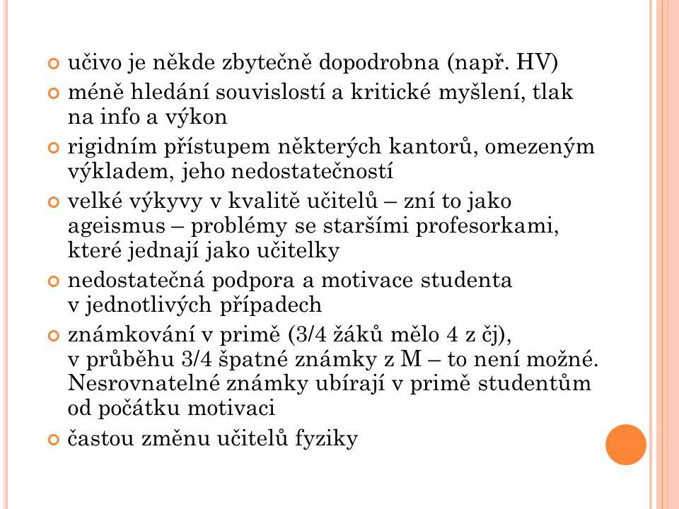 učivo je někde zbytečně dopodrobna (např. HV)