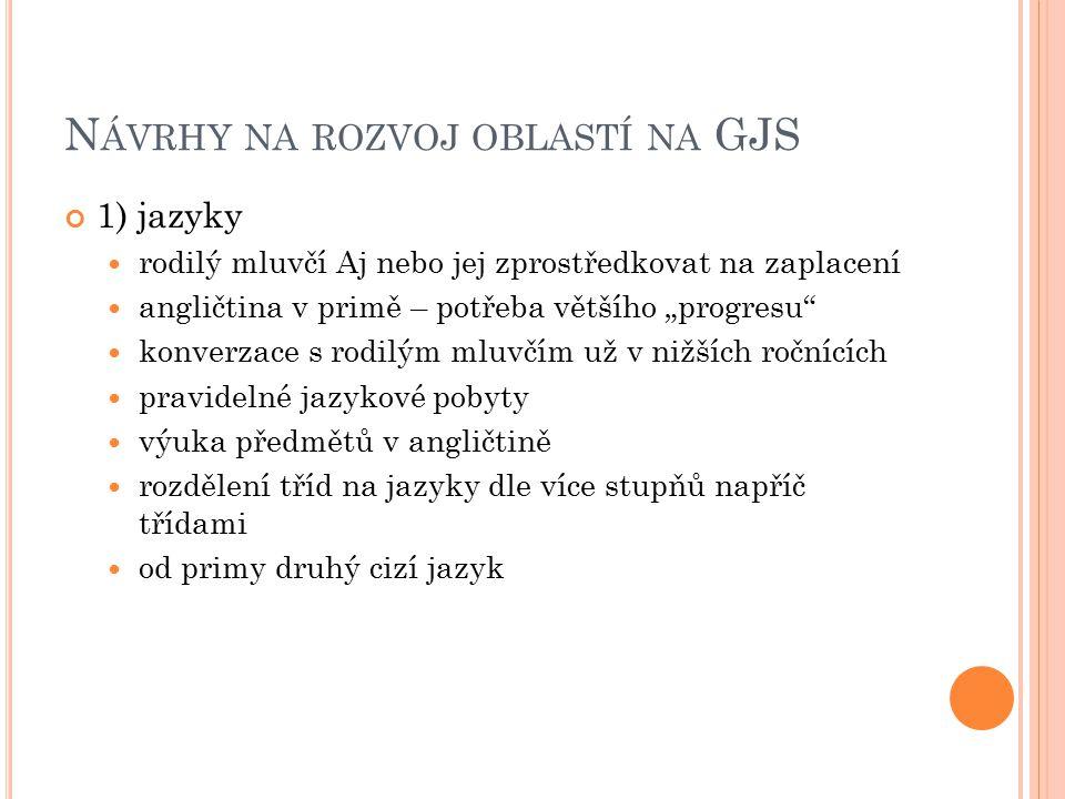 Návrhy na rozvoj oblastí na GJS