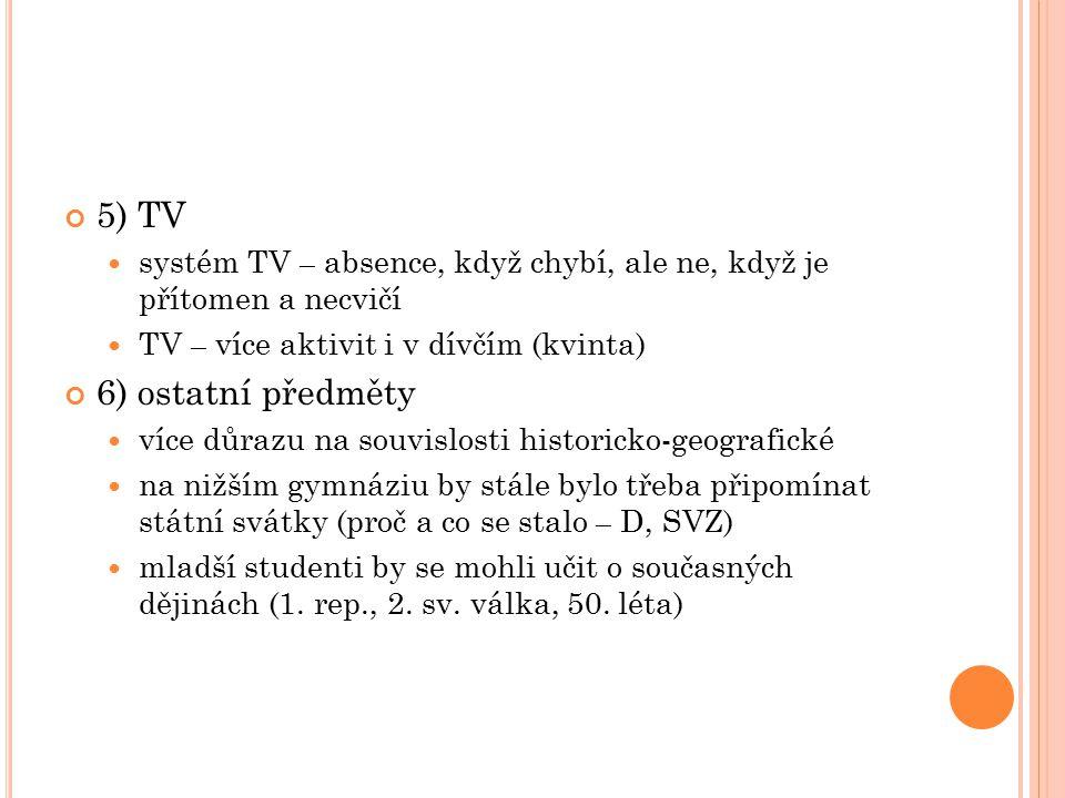 5) TV systém TV – absence, když chybí, ale ne, když je přítomen a necvičí. TV – více aktivit i v dívčím (kvinta)
