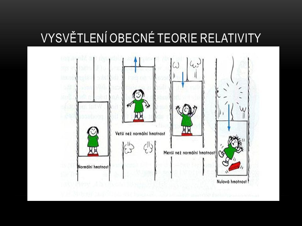 Vysvětlení Obecné teorie relativity