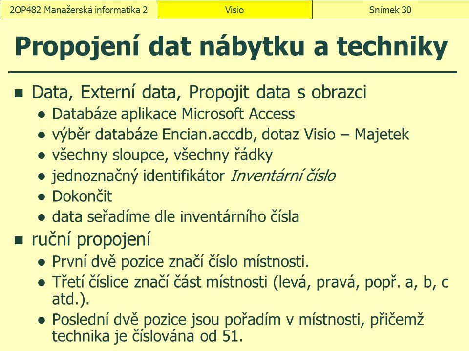 Propojení dat nábytku a techniky