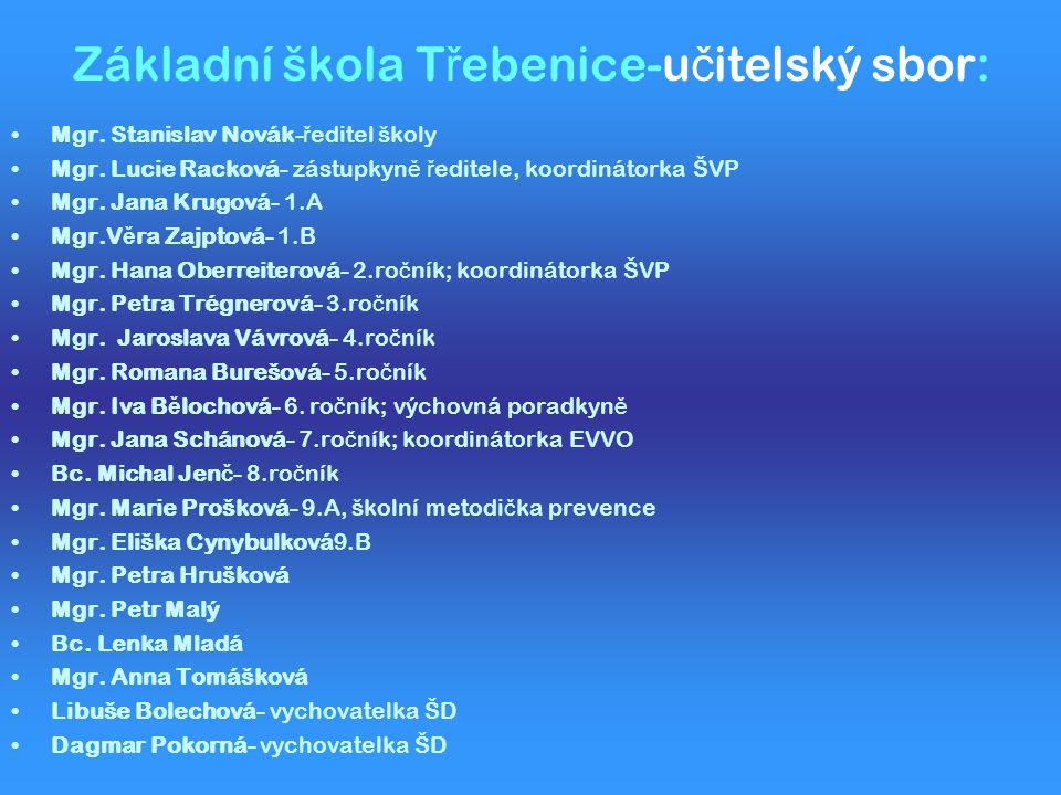 Základní škola Třebenice-učitelský sbor: