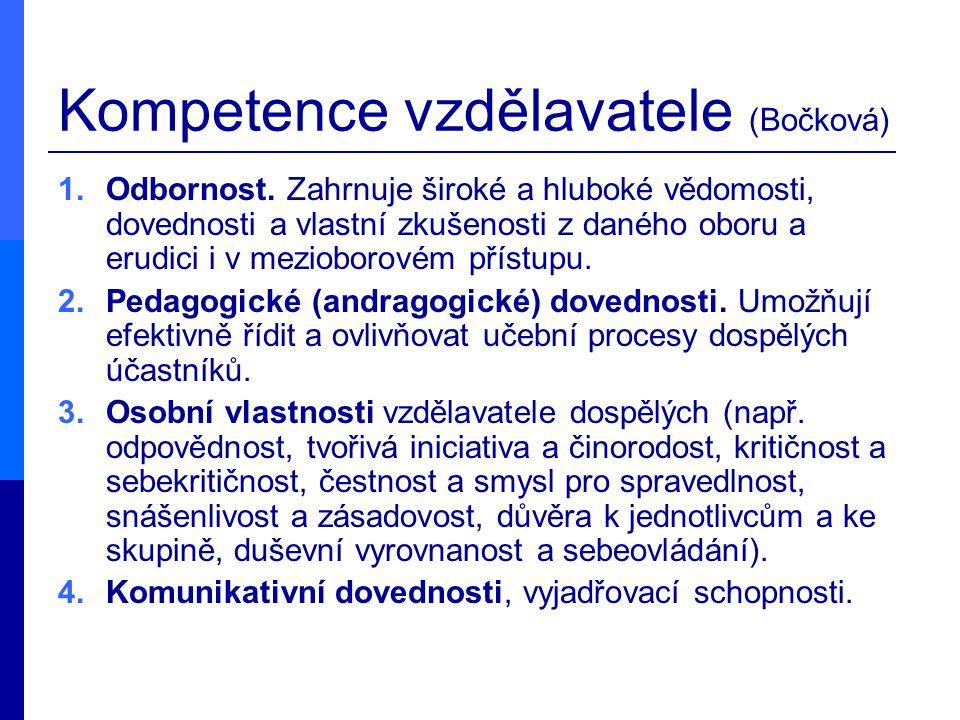 Kompetence vzdělavatele (Bočková)