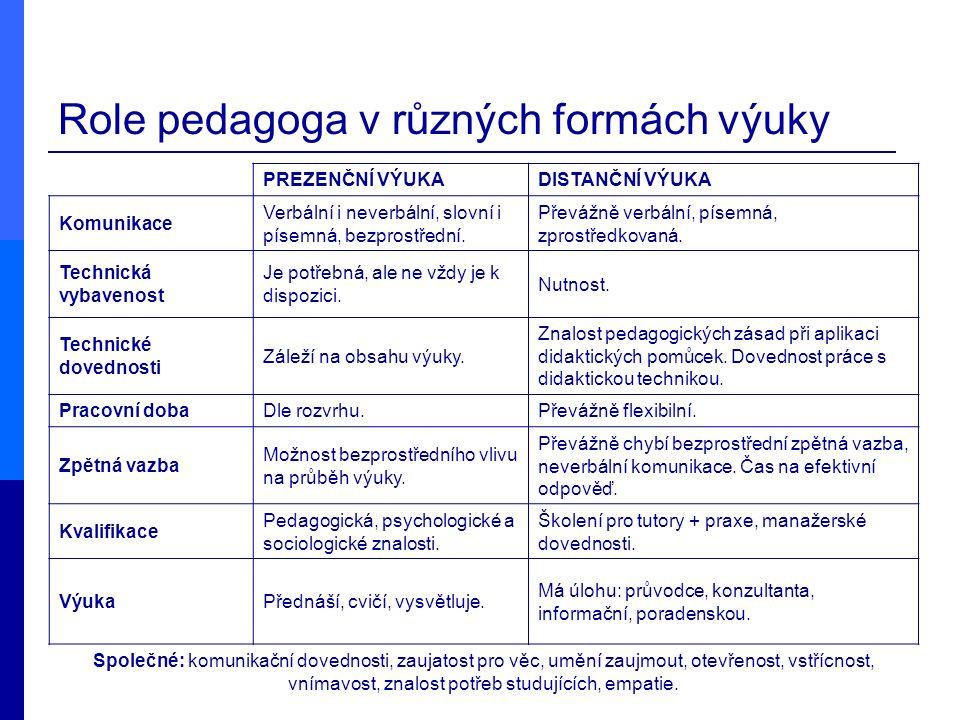 Role pedagoga v různých formách výuky
