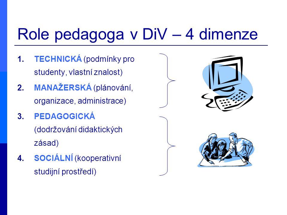 Role pedagoga v DiV – 4 dimenze