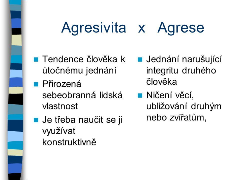 Agresivita x Agrese Tendence člověka k útočnému jednání