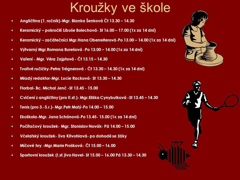 Kroužky ve škole Angličtina (1. ročník)-Mgr. Blanka Šenková Čt 13.30 – 14.30.
