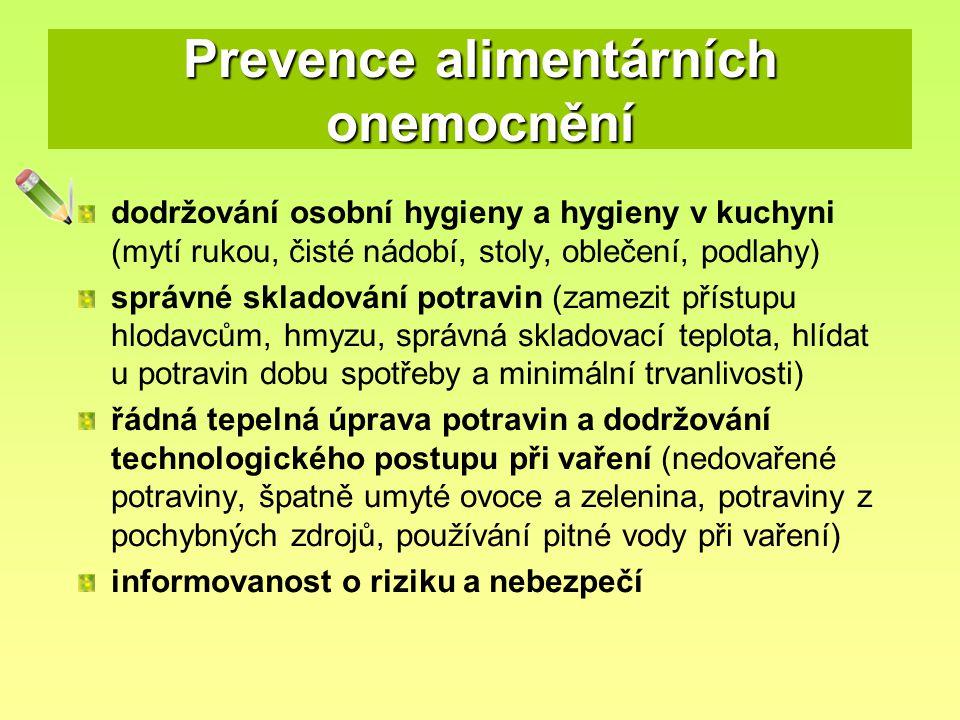 Prevence alimentárních onemocnění
