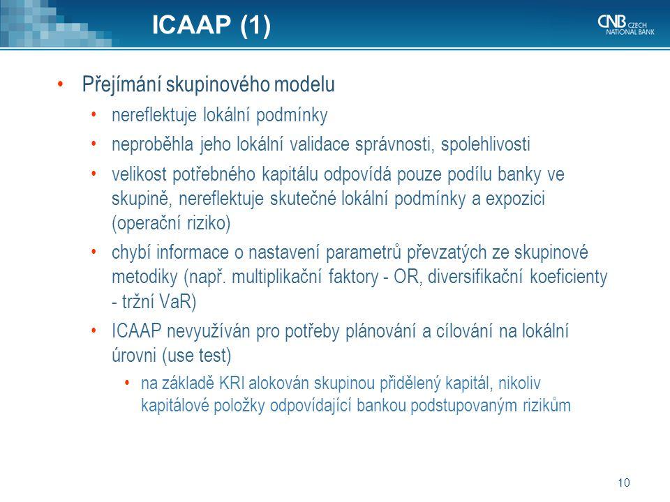 ICAAP (1) Přejímání skupinového modelu nereflektuje lokální podmínky