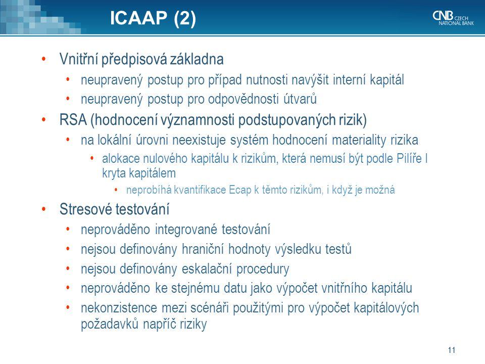 ICAAP (2) Vnitřní předpisová základna