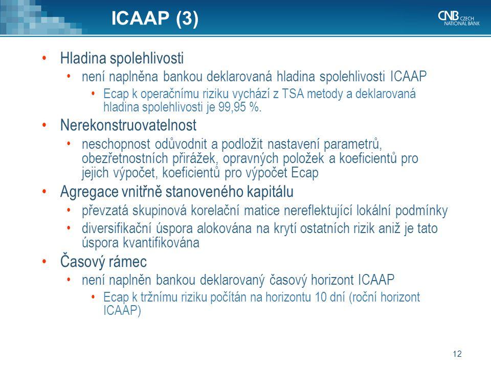 ICAAP (3) Hladina spolehlivosti Nerekonstruovatelnost