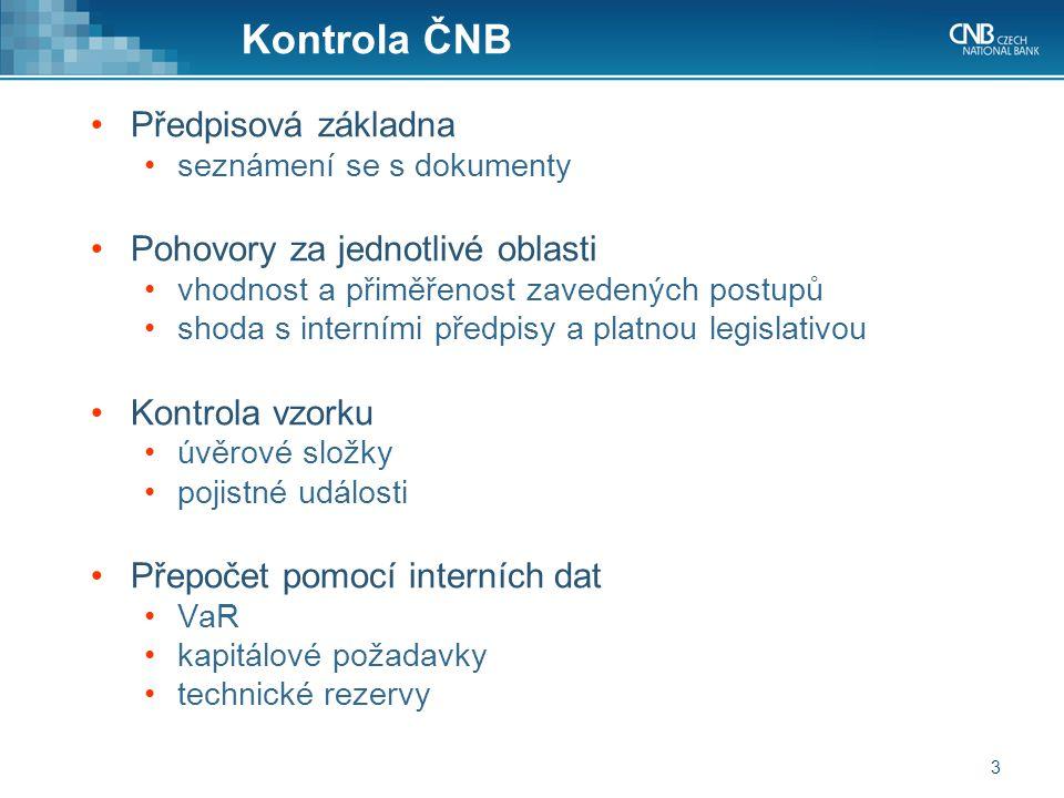 Kontrola ČNB Předpisová základna Pohovory za jednotlivé oblasti
