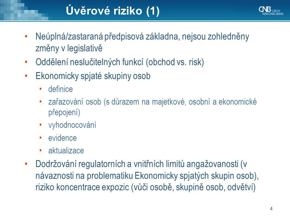 Úvěrové riziko (1) Neúplná/zastaraná předpisová základna, nejsou zohledněny změny v legislativě. Oddělení neslučitelných funkcí (obchod vs. risk)