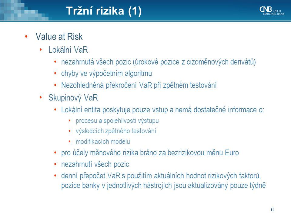 Tržní rizika (1) Value at Risk Lokální VaR Skupinový VaR