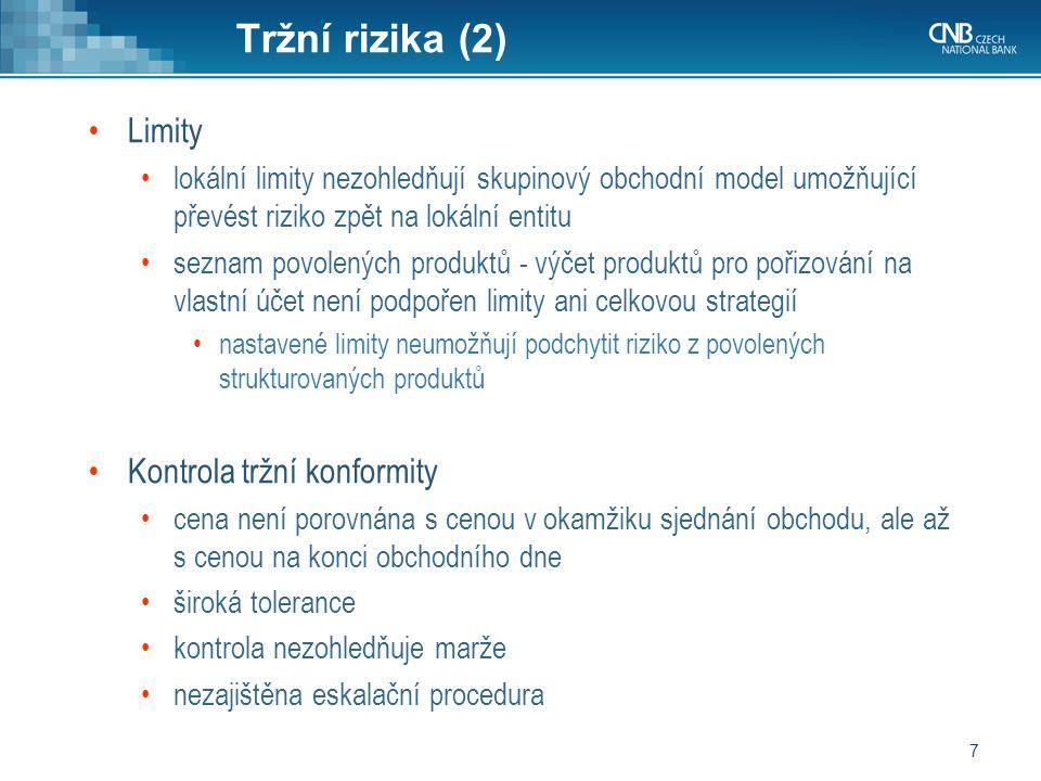 Tržní rizika (2) Limity Kontrola tržní konformity