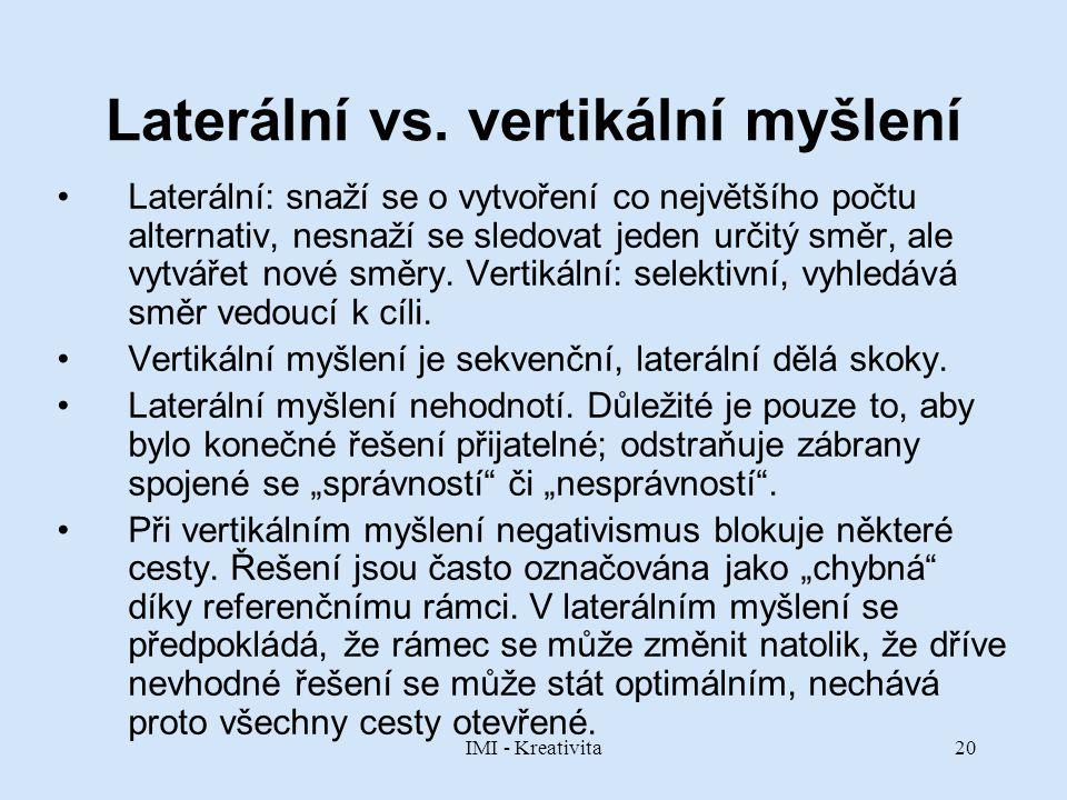 Laterální vs. vertikální myšlení