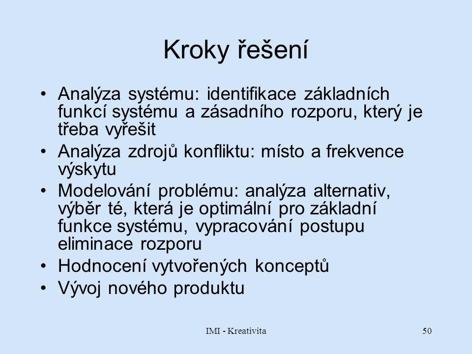 Kroky řešení Analýza systému: identifikace základních funkcí systému a zásadního rozporu, který je třeba vyřešit.