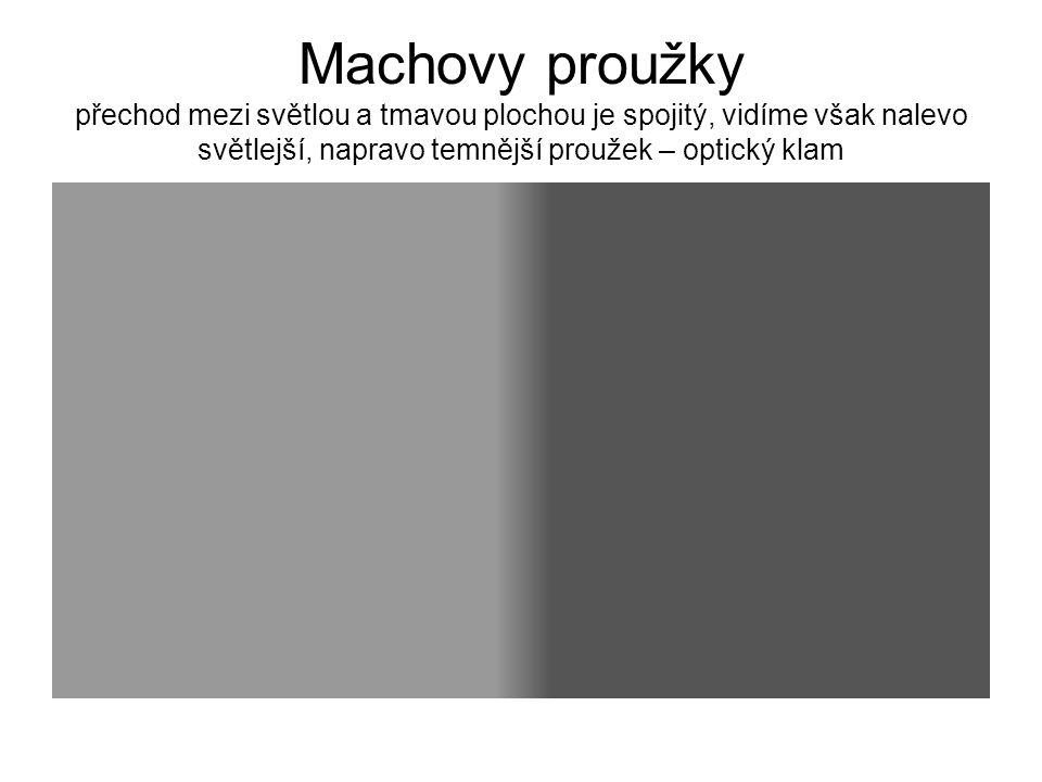 Machovy proužky přechod mezi světlou a tmavou plochou je spojitý, vidíme však nalevo světlejší, napravo temnější proužek – optický klam