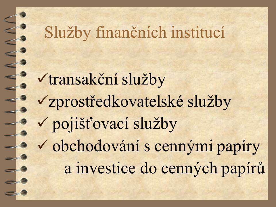Služby finančních institucí