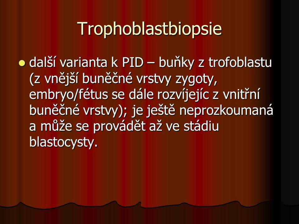 Trophoblastbiopsie