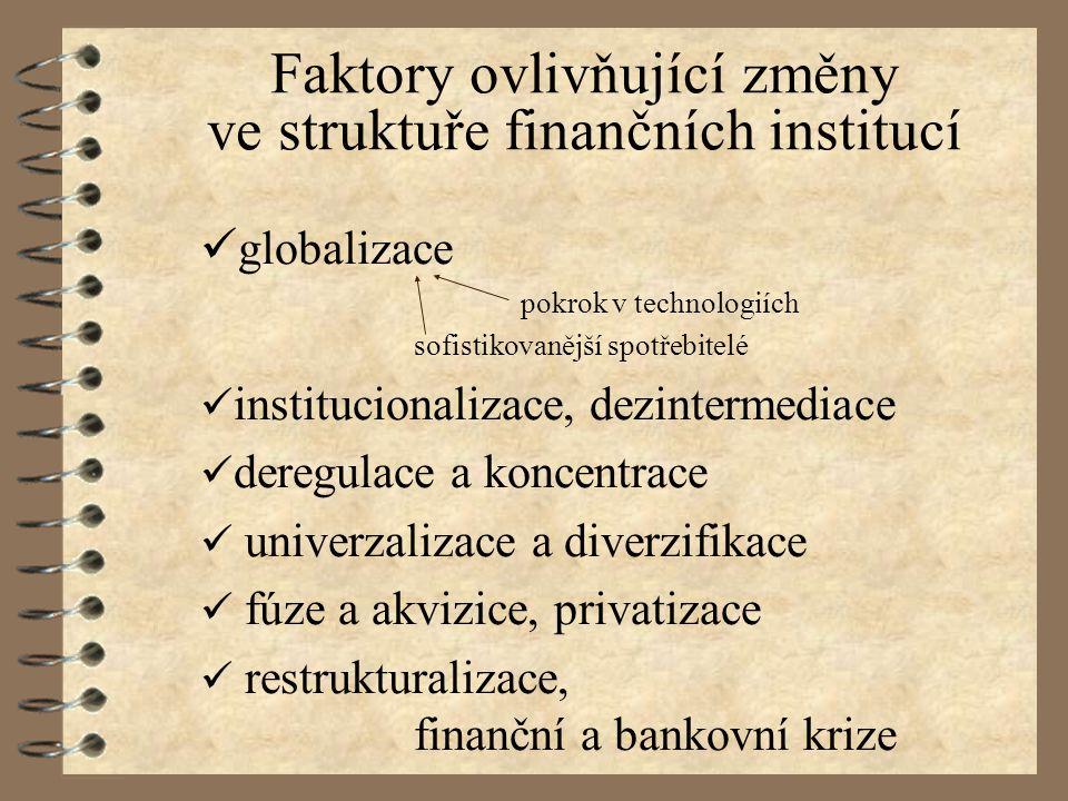 Faktory ovlivňující změny ve struktuře finančních institucí