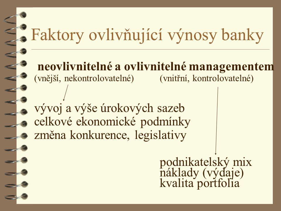 Faktory ovlivňující výnosy banky