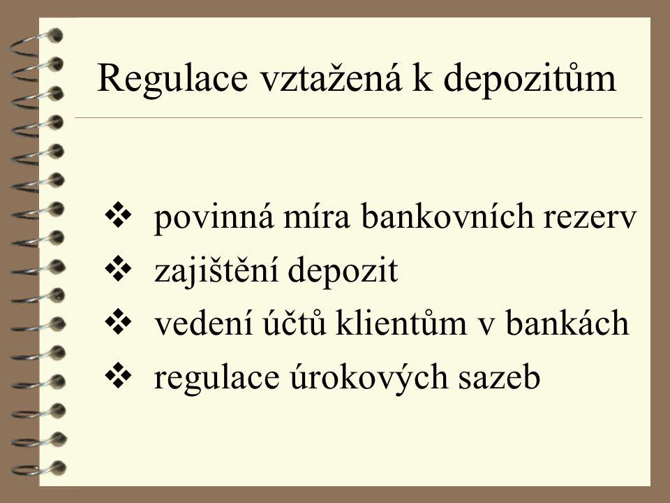 Regulace vztažená k depozitům